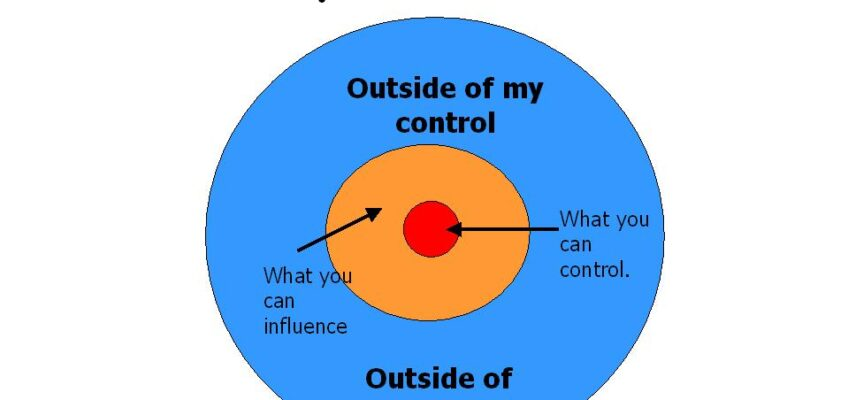 Leadership: Sphere of Control